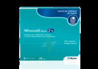 MINOXIDIL MYLAN 2 %, solution pour application cutanée à BOUC-BEL-AIR